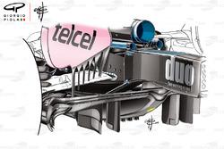 Новий дифузор Force India VJM11, Гран Прі Китаю