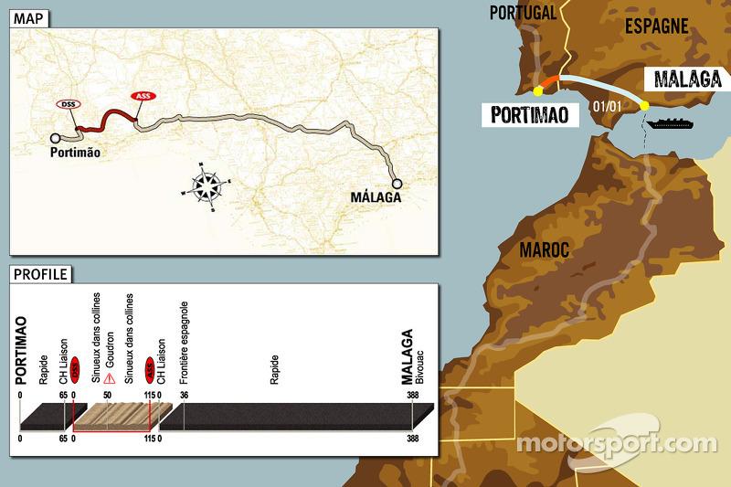 Etape 2: 01/01/2006, Portimao à Malaga