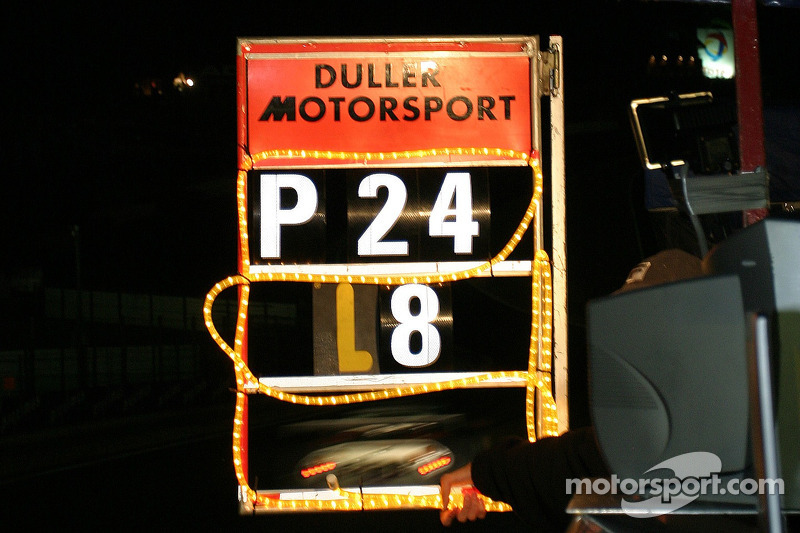 L'équipe Duller Motorsport
