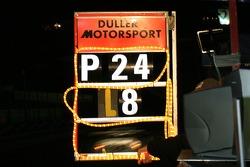 Duller Motorsport