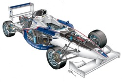 Formula BMW x-ray