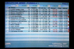 Fernando Alonso is not showing on the circuit timing