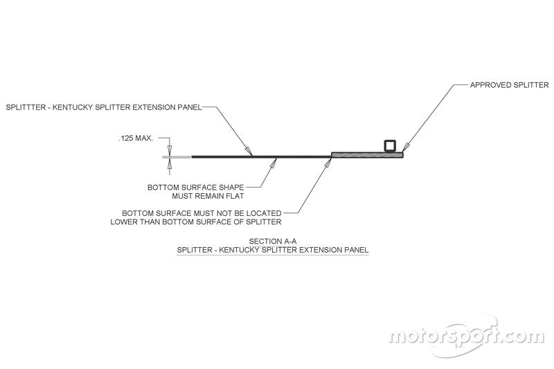NASCAR-Splitter, technische Zeichnungen