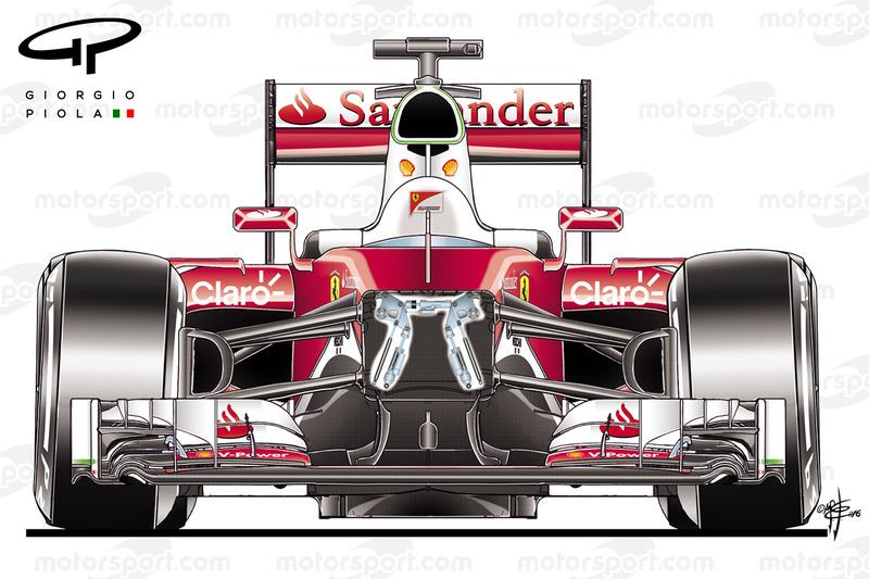 Ferrari SF16H, sezione del frontale