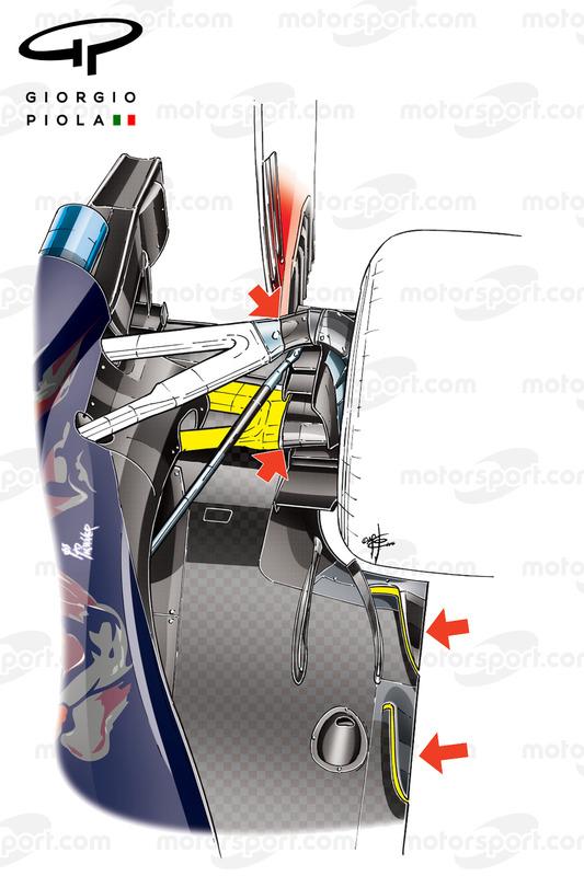 Toro Rosso, dettaglio sospensione posteriore
