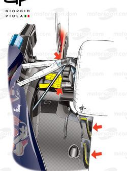 تفاصيل نظام التعليق الخلفي لسيارة تورو روسو