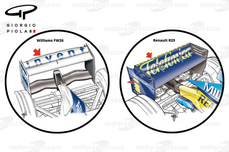 Williams FW26 achtervleugel Monza & Renault R26 achtervleugel Budapest