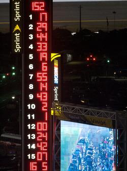Race stopped on lap 152