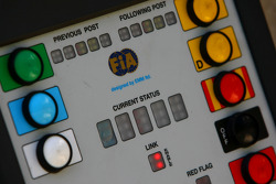 FIA, Electronic flag system, control panel