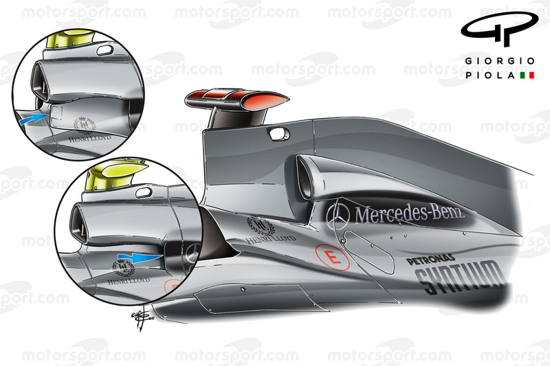 Evolution de l'entrée d'air de la Mercedes W01