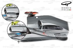 Mercedes W01, evoluzione delle prese d'aria