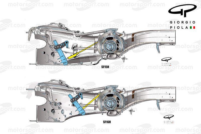 Vergelijking versnellingsbakken Ferrari SF16H en SF15T