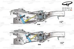 Ferrari SF16H e SF15T, comparazione tra le scatole del cambio