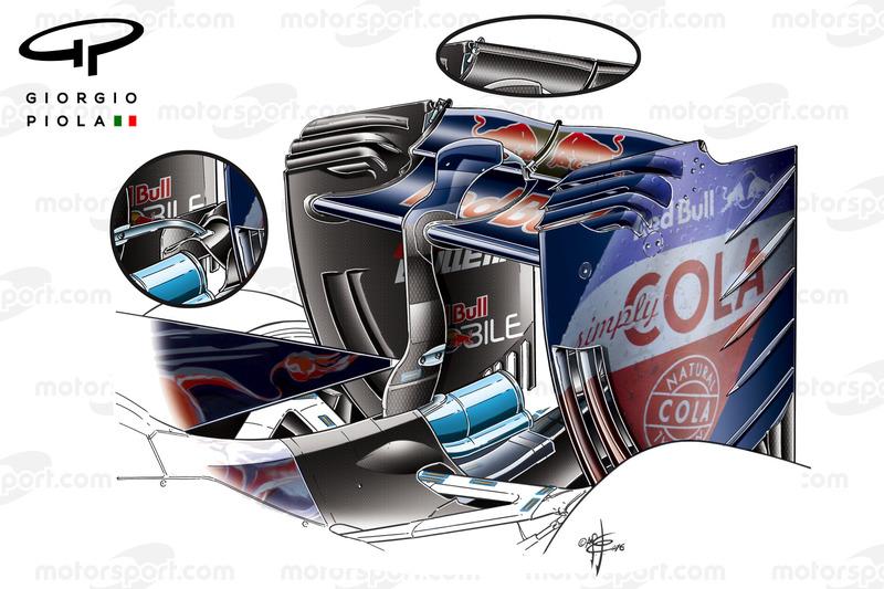 Toro Rosso STR11 achtervleugel
