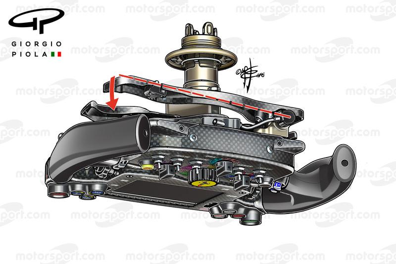 Le volant de la Ferrari SF16-H, vue détaillée