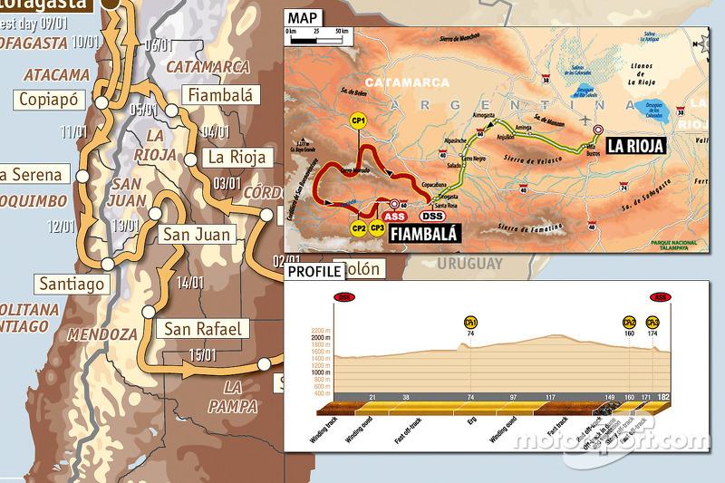 Etape 1 : 2010-01-04, La Rioja vers Fiambala