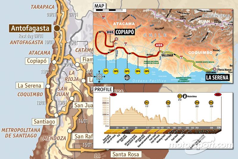 Etapa 9: 2010-01-11, Copiapo a La Serena