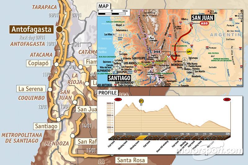 Etapa 11: 2010-01-13, Santiago a San Juan