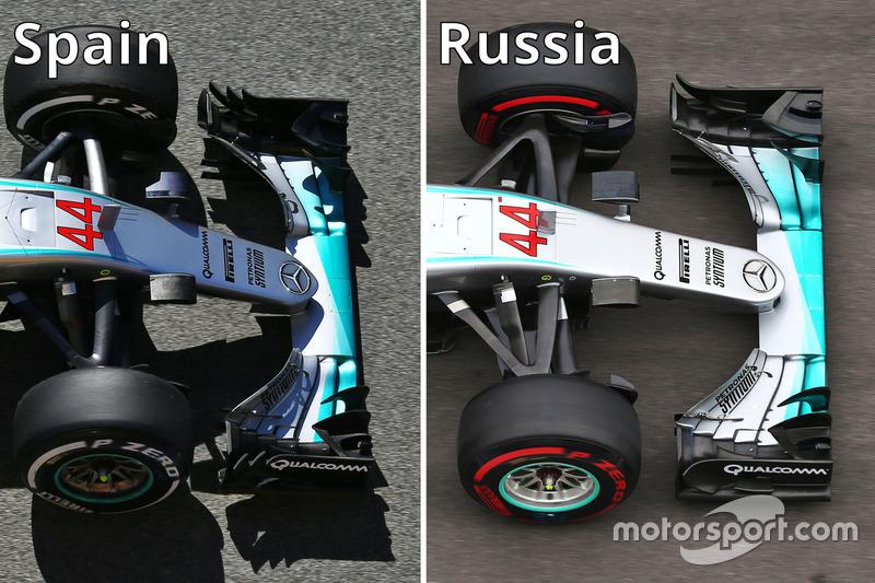 L'aileron avant de la Mercedes AMG F1 W07