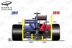 Regole aerodinamiche 2017, vista posteriore
