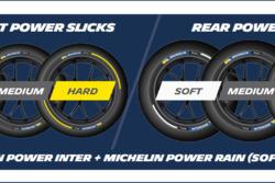 Neumáticos GPCAT