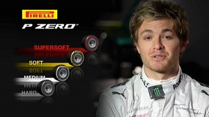 Grand Prix Insights 2012 - Tyres