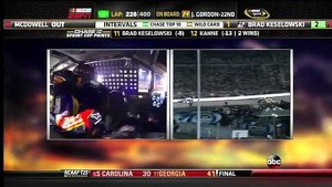 NASCAR Trouble for Jeff Gordon at Richmond | Federated Auto Parts 400