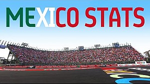 México Fórmula E: Todas las estadísticas que necesita saber