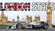 Tutte le statistiche dell'ePrix britannico