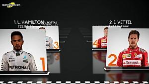 2017 Avustralya GP sıralama turları