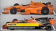 Les diferencias entre IndyCar y la F1