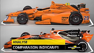 Les différences entre l'IndyCar et la F1