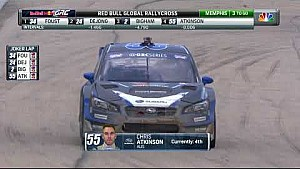 Red Bull GRC Memphis: Supercar semifinal B