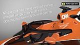 Le Halo de McLaren