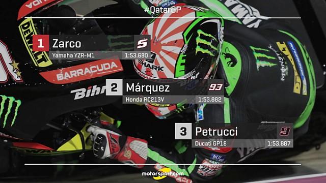 MotoGP La grille du GP du Qatar MotoGP