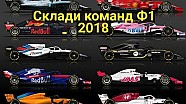 Склади команд Формули 1 2018 року