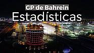 Los números históricos del GP de Bahrein ESP