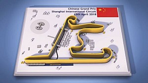 Chinese GP Track Guide