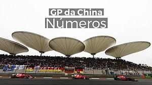 Números do GP da China