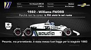 Le F1 che non hanno mai corso