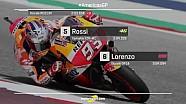 2018 MotoGP Austin Amerika yarışı grid pozisyonları