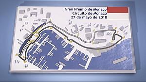 El circuito de Montecarlo, sede del GP de Mónaco de F1