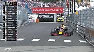 Le résumé des EL1 du GP de Monaco