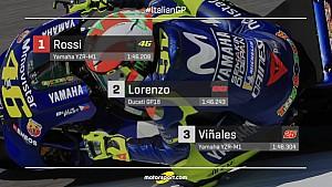 Grid de largada do GP da Itália